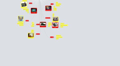 Mind Map: modern eszközök Csizmazia Orsi
