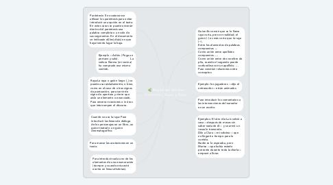 Mind Map: Reglas del Uso del Paréntesis, Guion y Raya