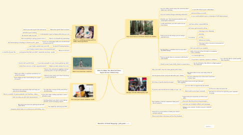 Mind Map: How To Make The Most Of Time Spent Social  Distancing