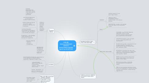 Mind Map: ONLINEFOGALOMTÉRKÉPszabadonszerkeszthető digitálisegyéni gondolati háló