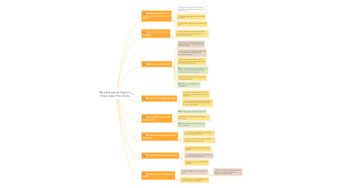 Mind Map: What Everybody Ought to Know About Hot Drinks