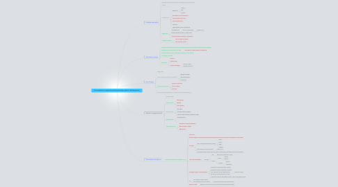 Mind Map: UI considerations in large-scale collective discussion systems, Ofer Morgenstern