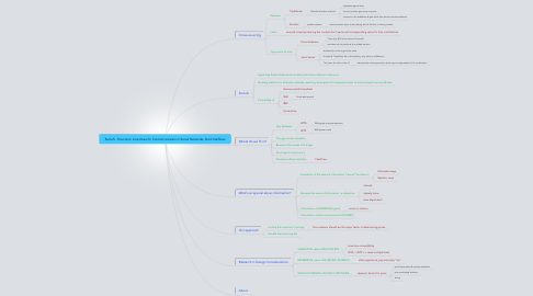 Mind Map: SocIoS - Economic incentives for Content creation in Social Networks, Dorit Geifman
