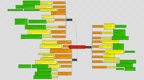 Mind Map: Made to Stick: Chapter 4 to 6