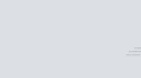 Mind Map: Espacios Virtuales