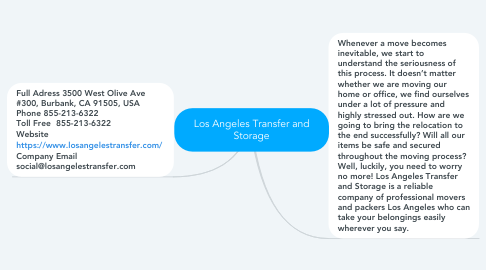 Mind Map: Los Angeles Transfer and Storage