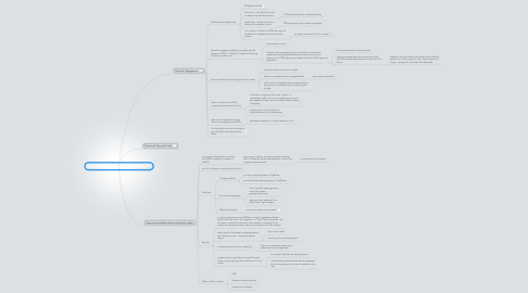 Mind Map: Make list of figures/experiments to make