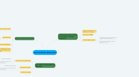 Mind Map: Les territoires ultramarins