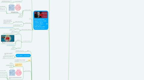 Mind Map: Как оцифровать свою экспертизу  и зарабатывать онлайн