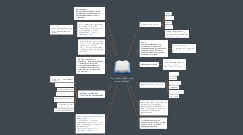Mind Map: Introdução a teoria da personalidade