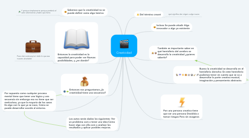Mind Map: Creatividad