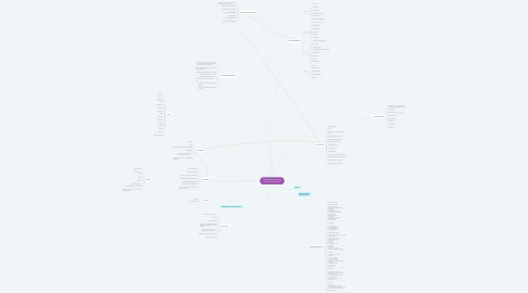 Mind Map: The New IQVIA - Apollo Research Framework