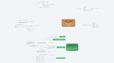 Mind Map: Personal Income Scenario COVID-19
