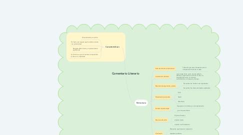 Mind Map: Comentario Literario