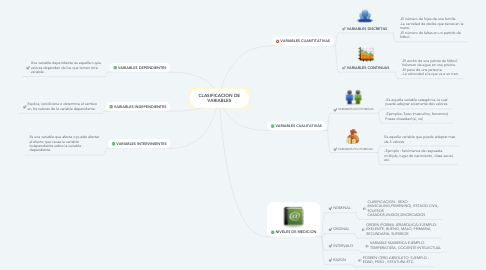 Mind Map: CLASIFICACION DE VARIABLES