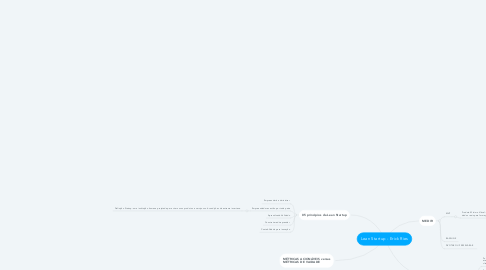 Mind Map: Lean Startup - Erick Ries