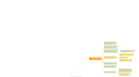 Mind Map: 2 Simple Yet Awesome Ways to Improve Your Idea