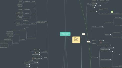 Mind Map: EPIDEMIE COVID19 (23.04.2020)