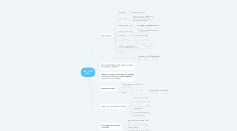 Mind Map: NBR 8403, linhas