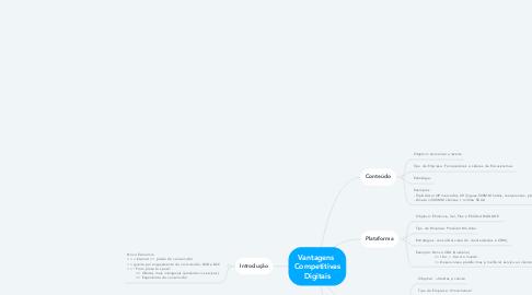 Mind Map: Vantagens  Competitivas Digitais