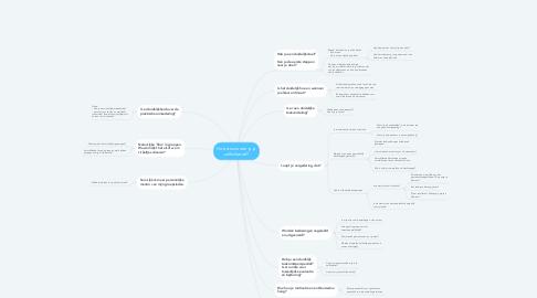 Mind Map: Hoe structureer je je zelfinitiatief?
