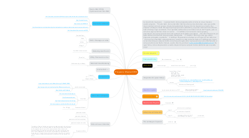 Mind Map: Proyecto  Master OBS