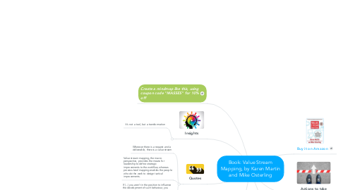 Mind Map: Book: Value Stream Mapping, by Karen Martin and Mike Osterling