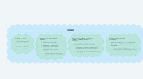 Mind Map: LA RUTA DE LA INVESTIGACIÓN