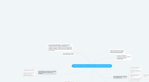 "Mind Map: ""Los docentes, entre placer y sufrimiento"" de Blanchard-Laville, Claudine"