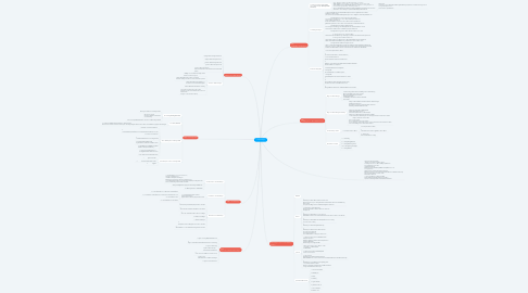 Mind Map: การพัฒนาหลักสูตร