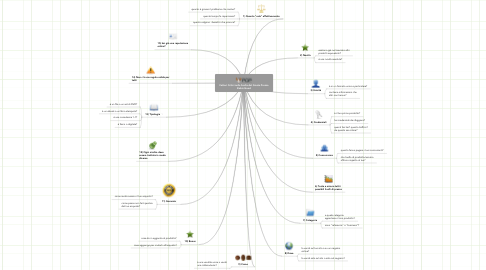 Mind Map: Fattori Critici nella Scelta del Giusto Prezzo Robin Good