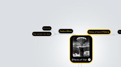 Mind Map: Effects of War