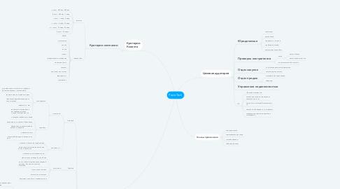 Mind Map: Pravo.Tech