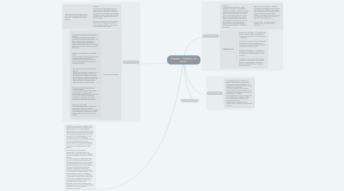 "Mind Map: Trabalho: ""Profissões do futuro"""