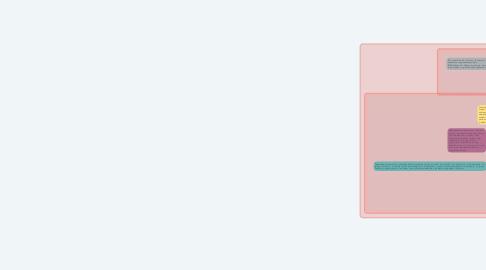 Mind Map: Equipo de salud mental