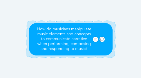Mind Map: How do musicians manipulate music elements and concepts to communicate narrative when performing, composing and responding to music?