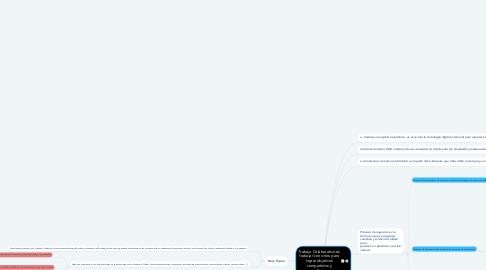Mind Map: Trabajo Colaborativo es trabajar con otros para lograr objetivos compartidos y explícitos.
