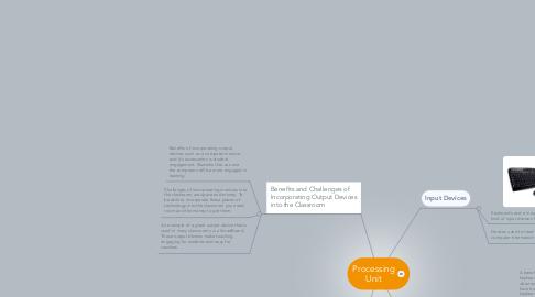 Mind Map: Processing Unit