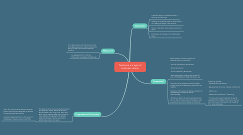 Mind Map: Teratoma is a type of testicular cancer
