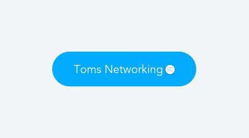 Mind Map: Toms Networking