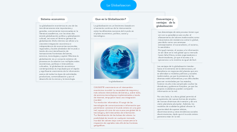 Mind Map: La Globalizacion