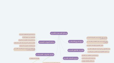 Mind Map: وسائل الاستقرار الأسري