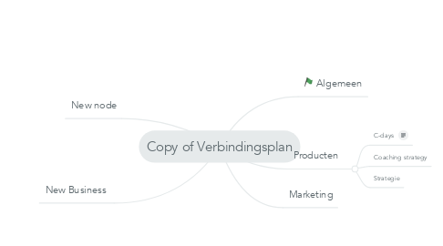 Mind Map: Copy of Verbindingsplan