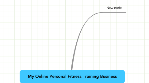 Mind Map: My Online Personal Fitness Training Business