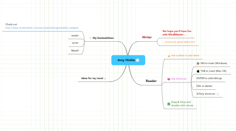 Mind Map: Amy Hinkle