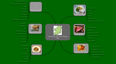 Mind Map: Top Irish Recipes for St. Patricks Day