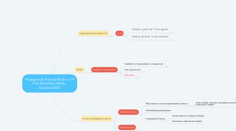 Mind Map: Propaganda Eleitoral Rádio e TV Prof.Alexandre Basílio. Eleições 2020.