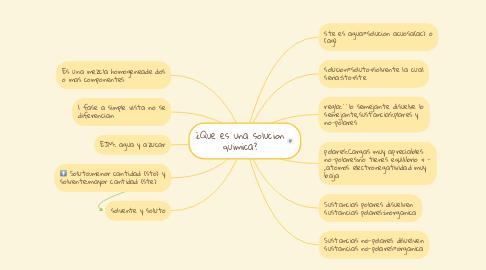 Mind Map: ¿Que es una solucion quimica?