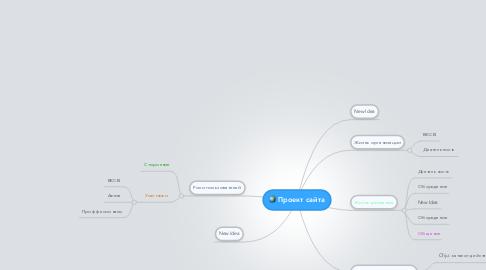Mind Map: Проект сайта