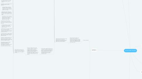 Mind Map: decreto 2609 de 2012